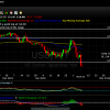 USDJPY broke key support at 115.50...Cloed out -60..Hunting short
