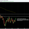 GBPUSD in nowhere land with nowhere plans.  Could offer a short around 1.4510