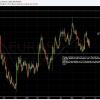 EURUSD Holding short from current levels.  Looking For push towards 1.09