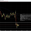 GBPUSD sleep time is almost over!!  Looking to play a break of the short-term range