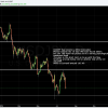 USDJPY One two three Jump.  Taking the stairs lower