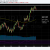 $EURUSD remains range bound.  favoring a push lower.  Looking for a break of 1.1150 to trigger
