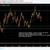 NZDUSD the range is your friend.  Riding 4 hr EMA's to Support and Resistance