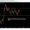 USDJPY cant be left out of the dance.  Following the 4hr EMA's inside the range