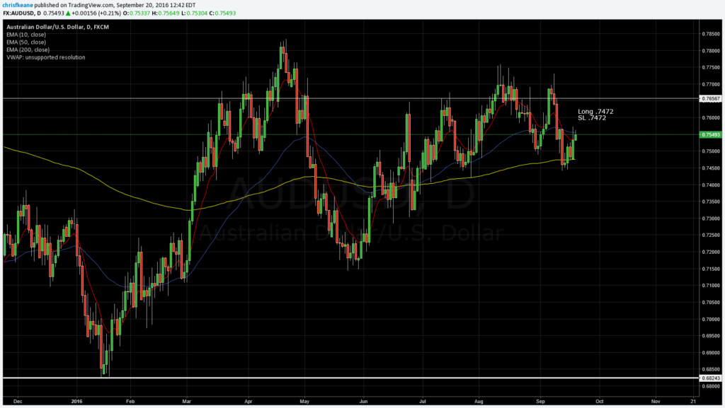 AUDUSD EMA sandwich …  Moving SL to BE.  Looking for a push above the 50 EMA