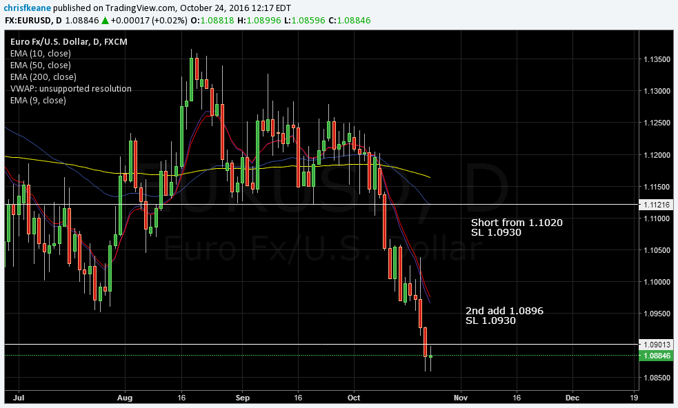 EURUSD Stacking on.  2nd order triggered at 1.0896