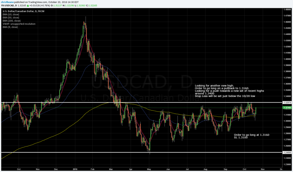 USDCAD Looking to hook a ride on the train higher.  Order to go long